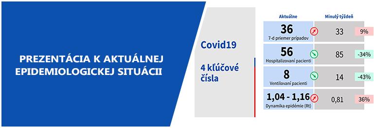 773x263 prezentacia_covid